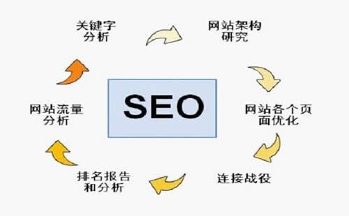 刷点击率,网站流量优化4.jpg